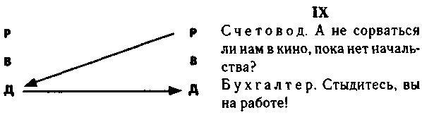 транзакция IX