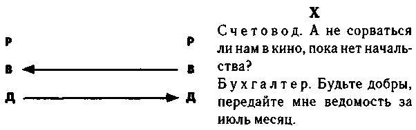 транзакция X