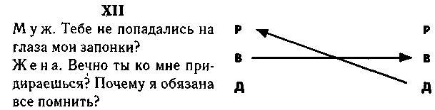 транзакция XII