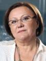 Баско Тамара Ивановна